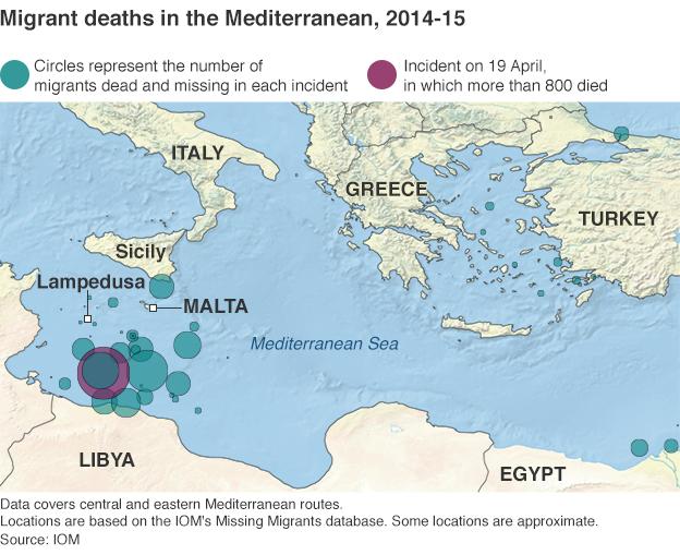 Analisi sulla situazione dei migranti e degli sbarchi sulle coste del Mar Mediterraneo e sui programmi di accoglienza degli Stati Membri dell'Unione Europea